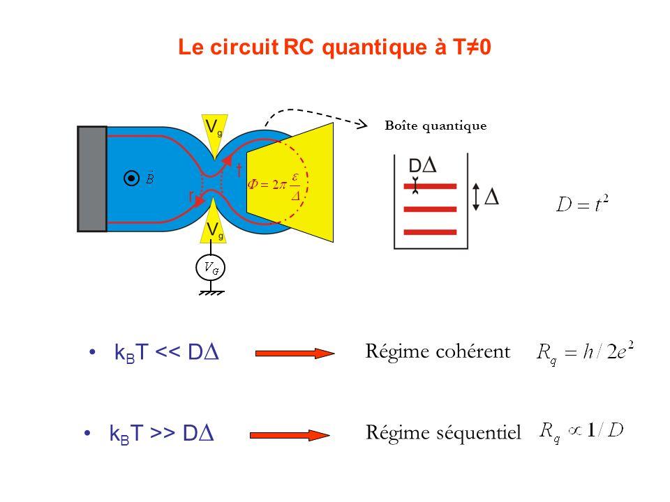 Le circuit RC quantique à T≠0