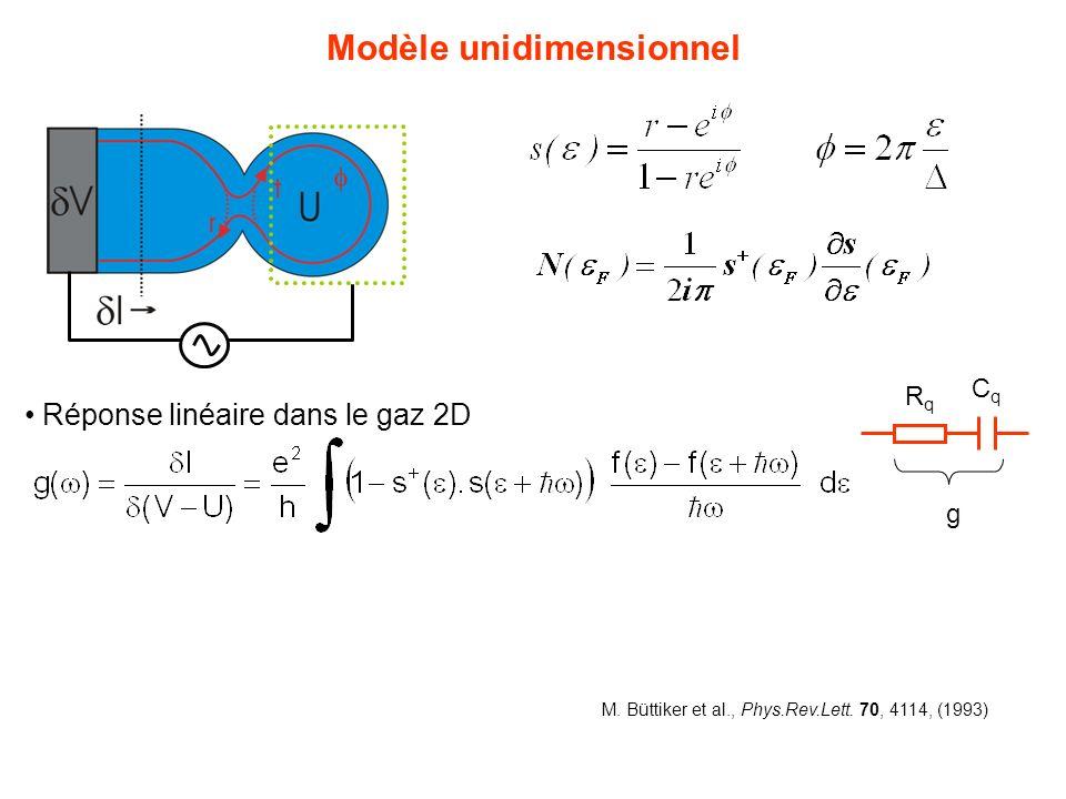Modèle unidimensionnel