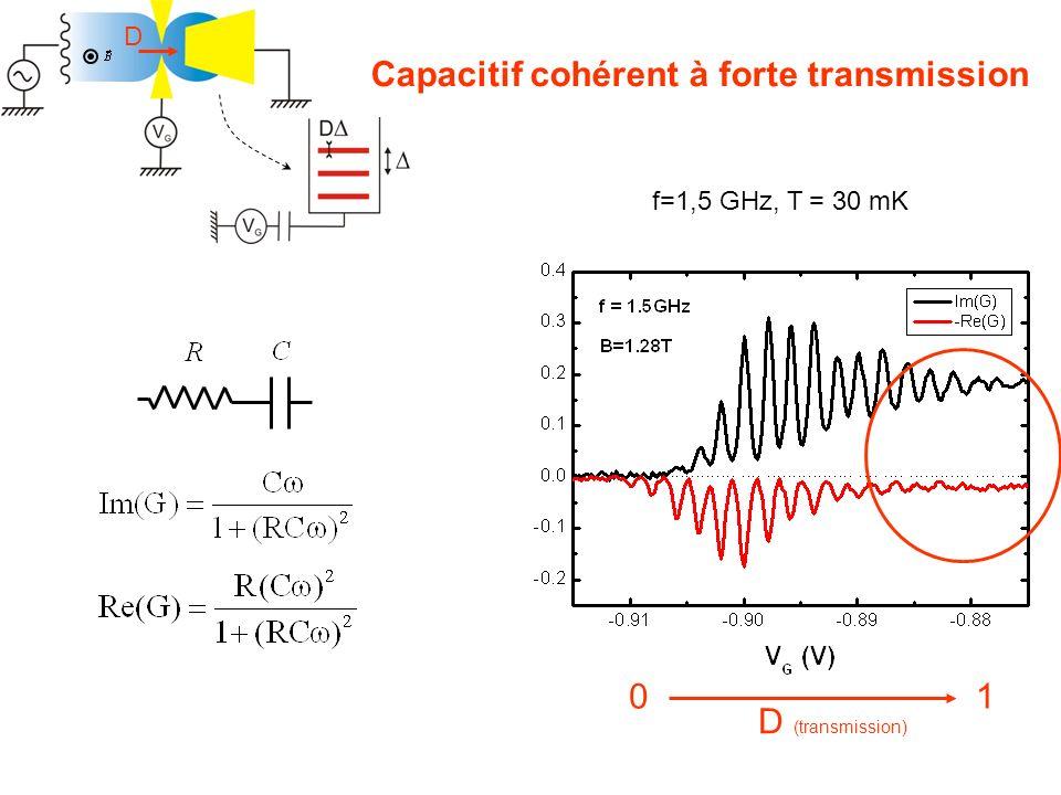 Capacitif cohérent à forte transmission