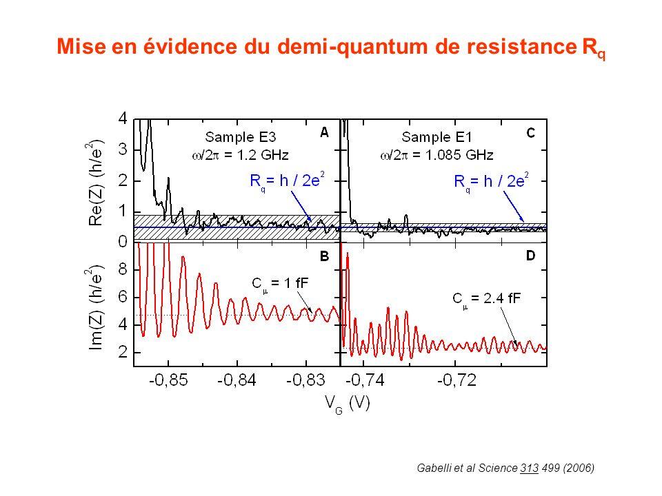 Mise en évidence du demi-quantum de resistance Rq
