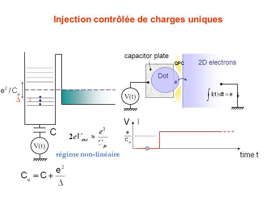 Injection contrôlée de charges uniques