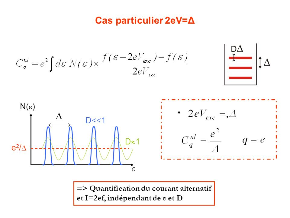 Cas particulier 2eV=Δ D N(e) , D<<1 D»1 e2/D e