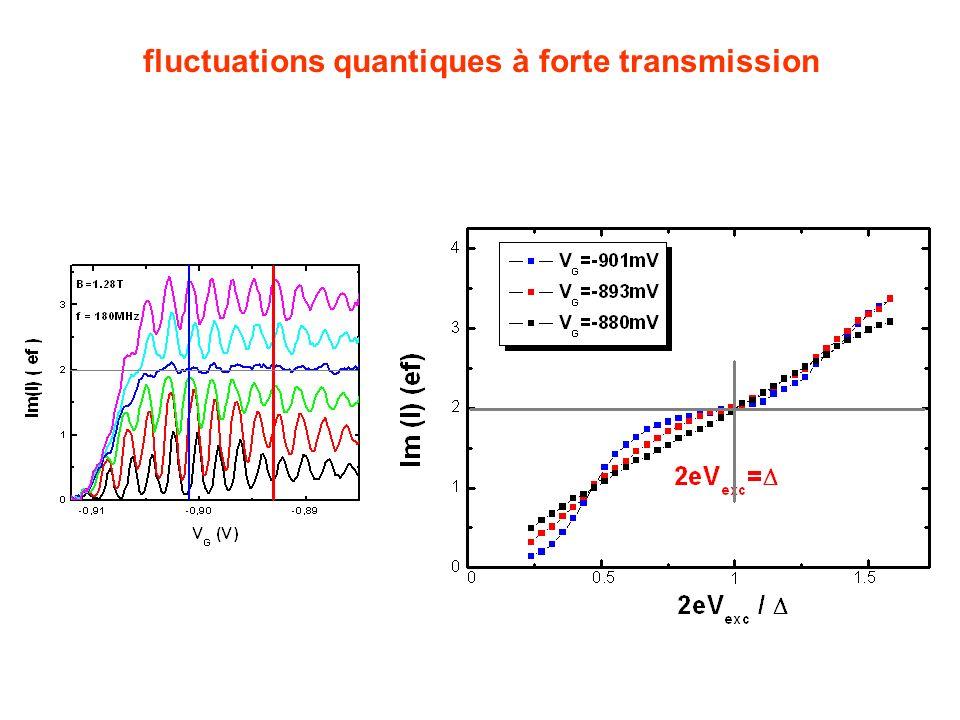 fluctuations quantiques à forte transmission