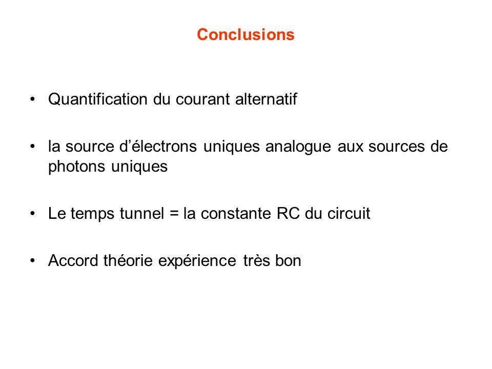 Conclusions Quantification du courant alternatif. la source d'électrons uniques analogue aux sources de photons uniques.