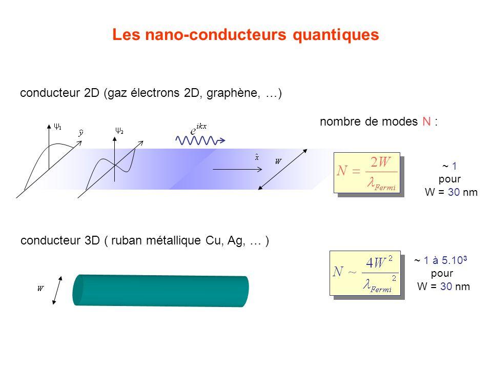 Les nano-conducteurs quantiques