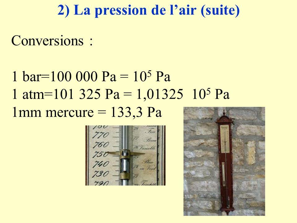 2) La pression de l'air (suite)