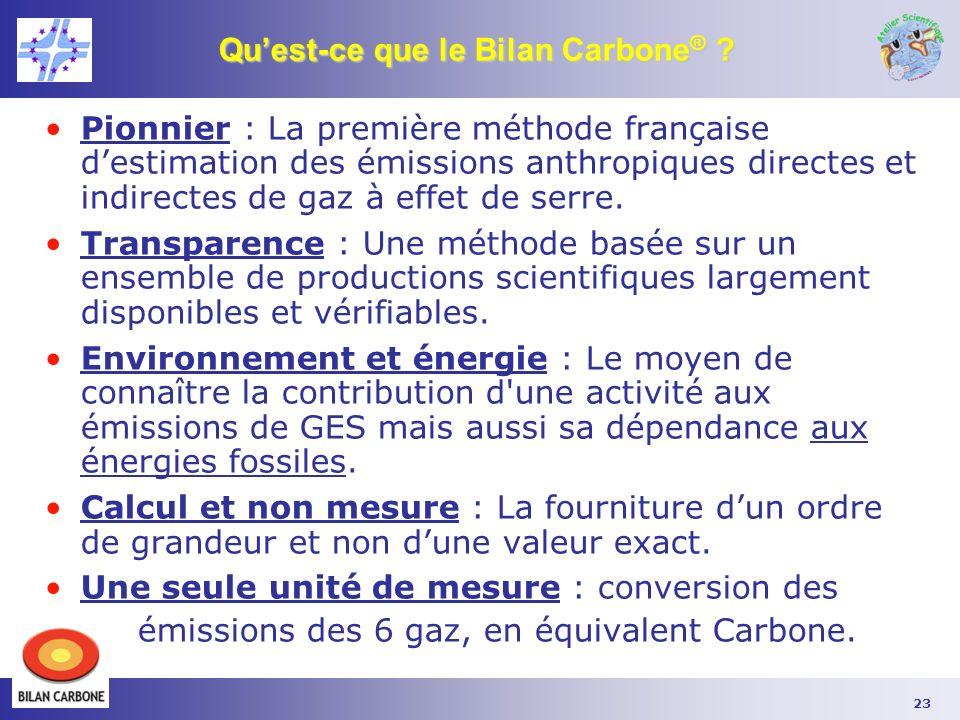Qu'est-ce que le Bilan Carbone®