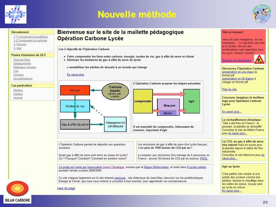 Formation Bilan Carbone® « Enseignants »