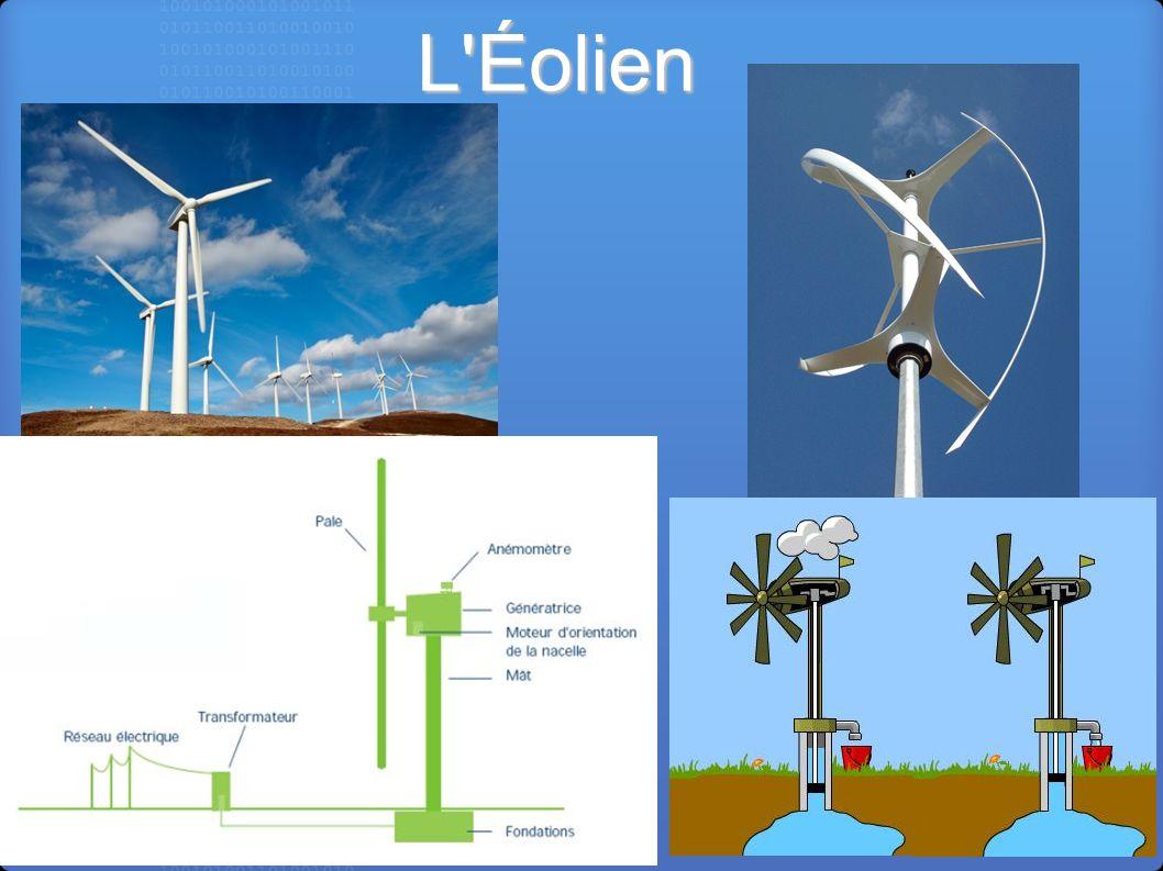 L Éolien