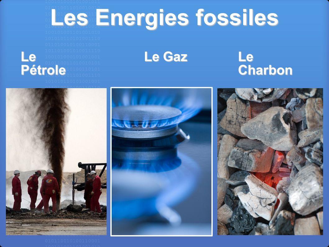 Les Energies fossiles Le Pétrole Le Gaz Le Charbon