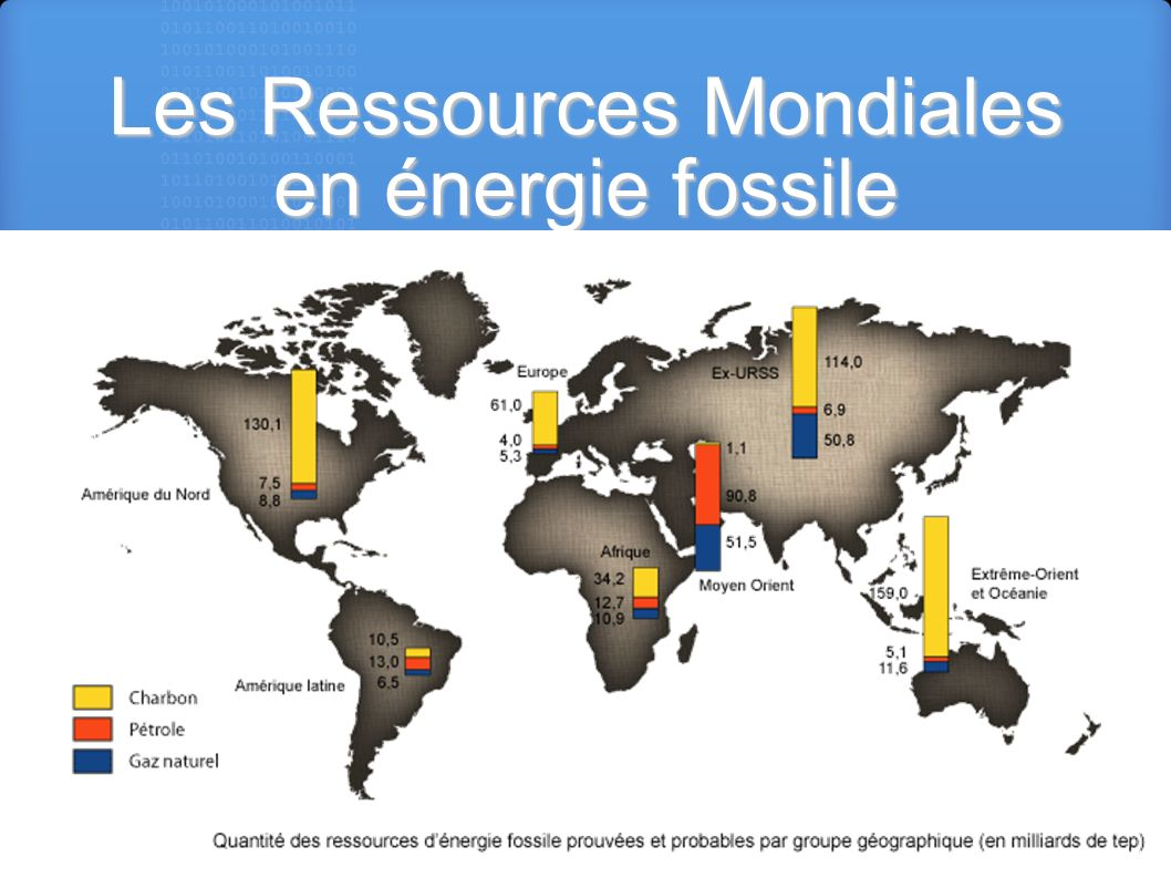 Les Ressources Mondiales en énergie fossile