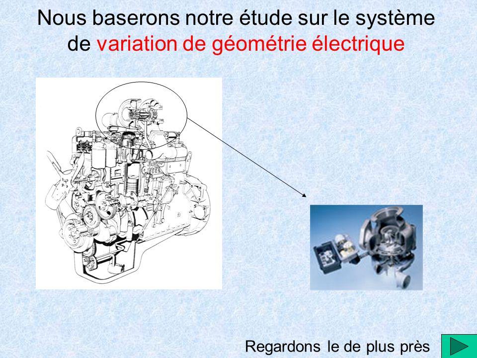 Nous baserons notre étude sur le système de variation de géométrie électrique