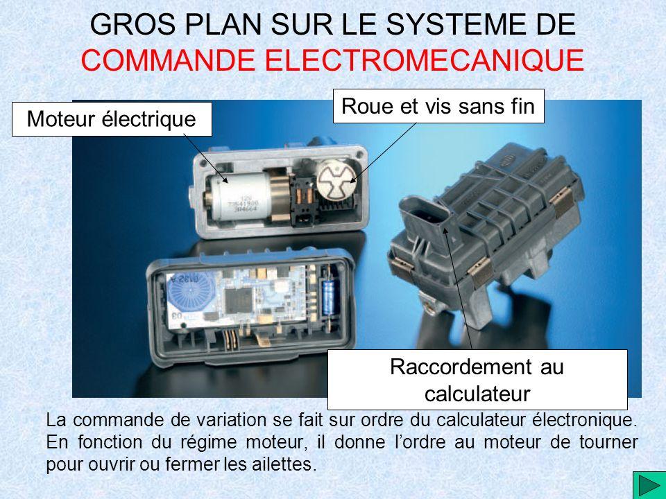 GROS PLAN SUR LE SYSTEME DE COMMANDE ELECTROMECANIQUE