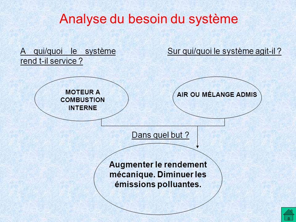 Analyse du besoin du système