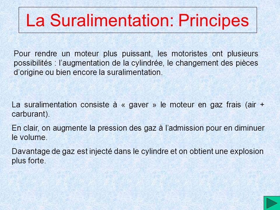 La Suralimentation: Principes