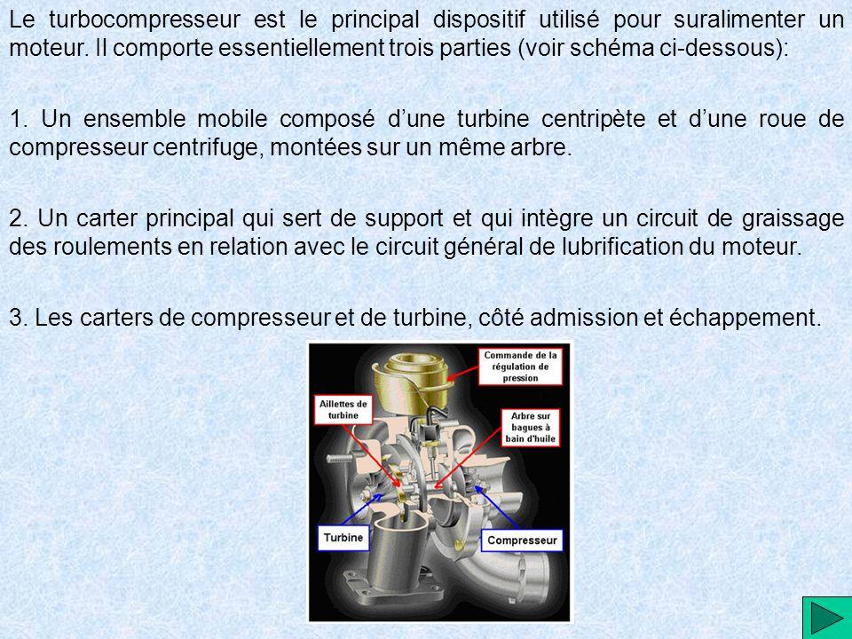 Le turbocompresseur est le principal dispositif utilisé pour suralimenter un moteur. Il comporte essentiellement trois parties (voir schéma ci-dessous):