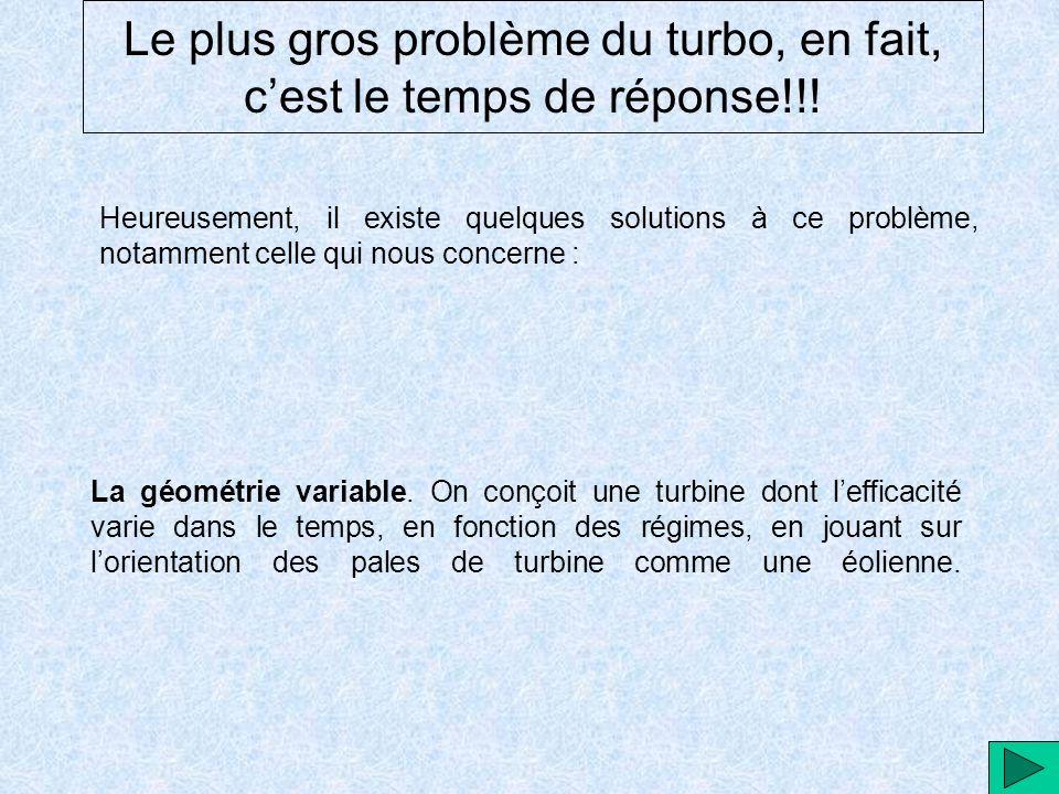 Le plus gros problème du turbo, en fait, c'est le temps de réponse!!!