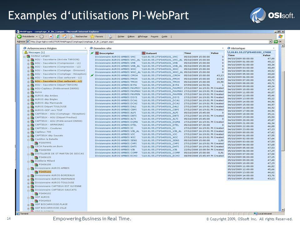 Examples d'utilisations PI-WebPart