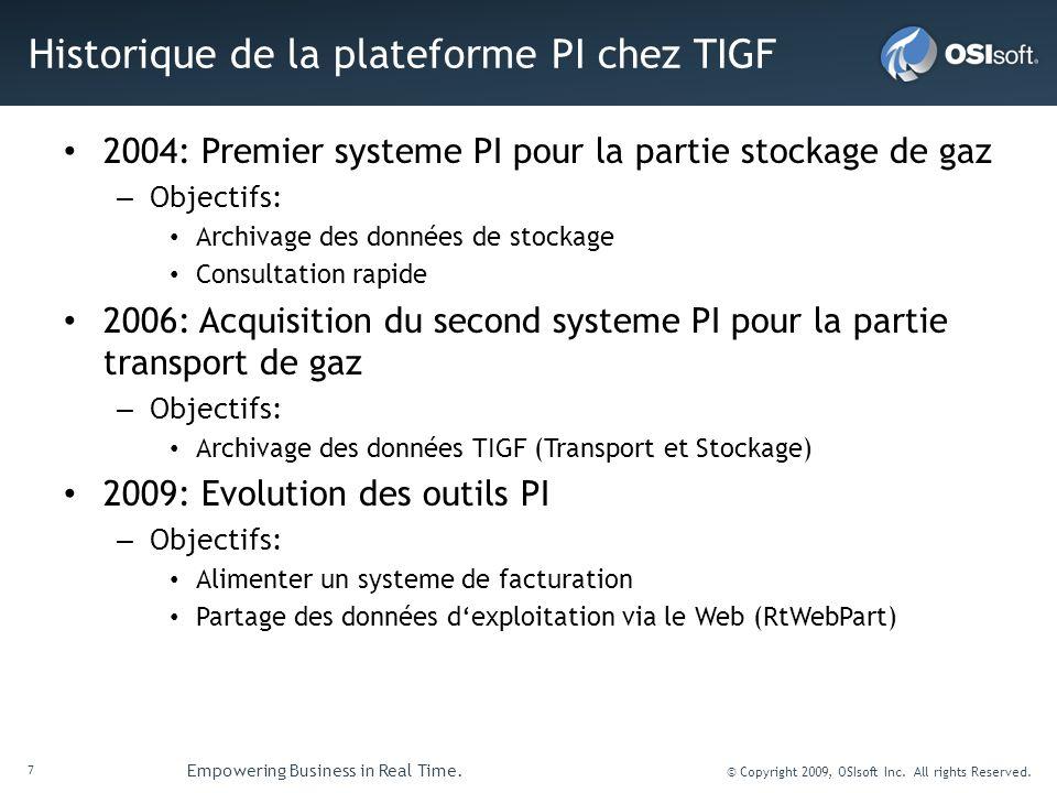 Historique de la plateforme PI chez TIGF