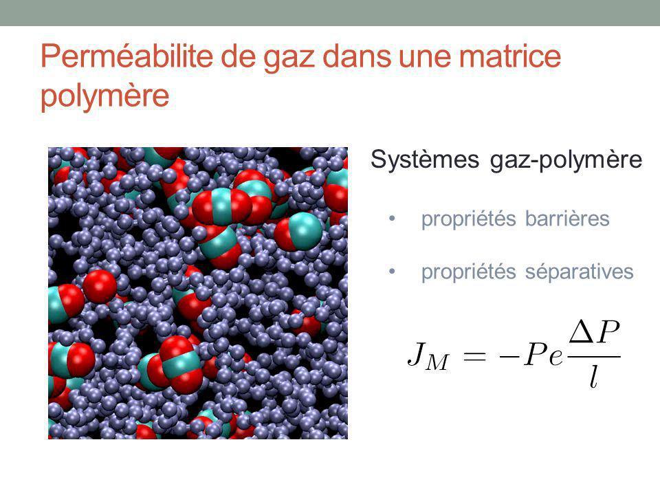 Perméabilite de gaz dans une matrice polymère