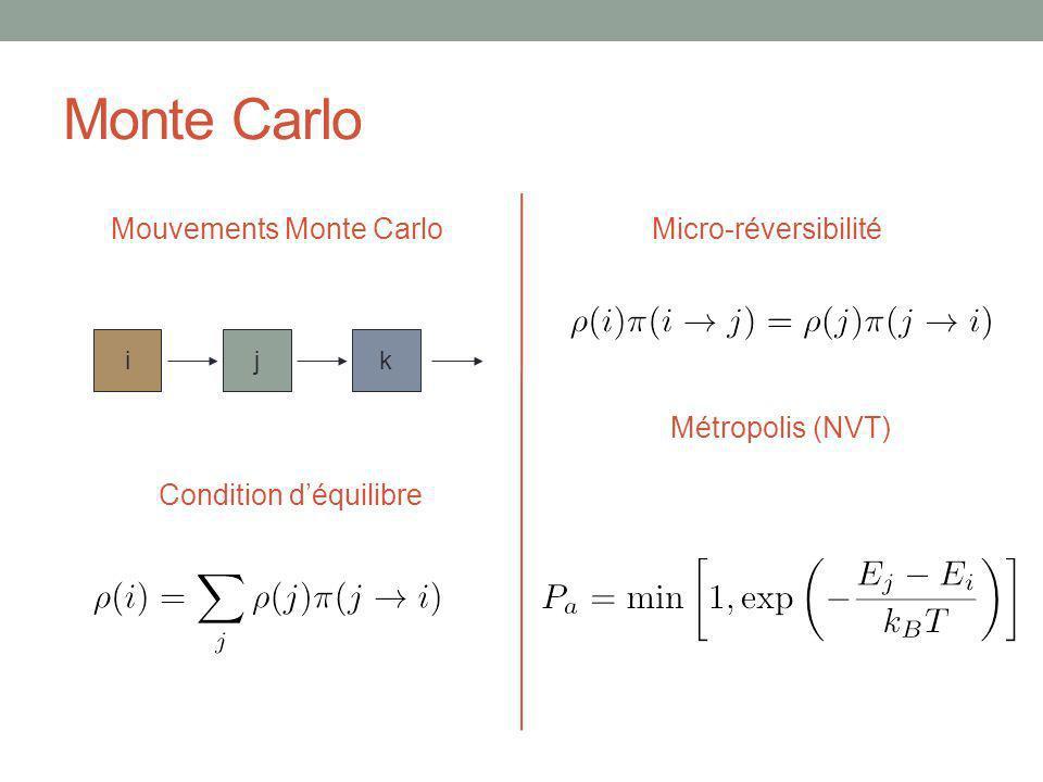 Monte Carlo Mouvements Monte Carlo Micro-réversibilité