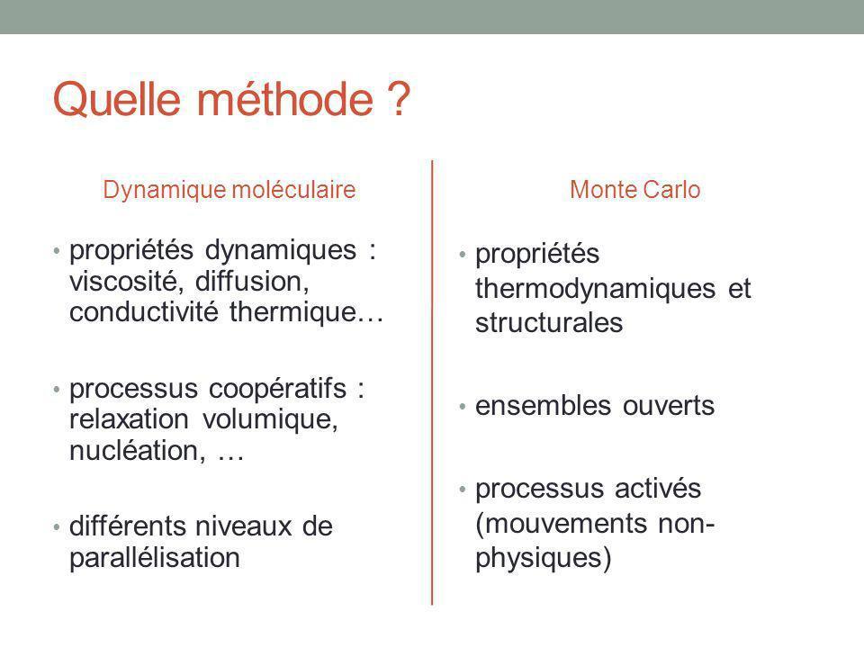 Dynamique moléculaire