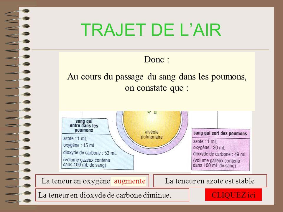 TRAJET DE L'AIR Donc : Au cours du passage du sang dans les poumons, on constate que : La teneur en oxygène augmente.
