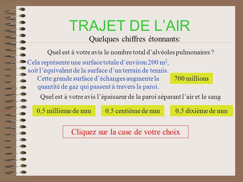 TRAJET DE L'AIR Quelques chiffres étonnants: