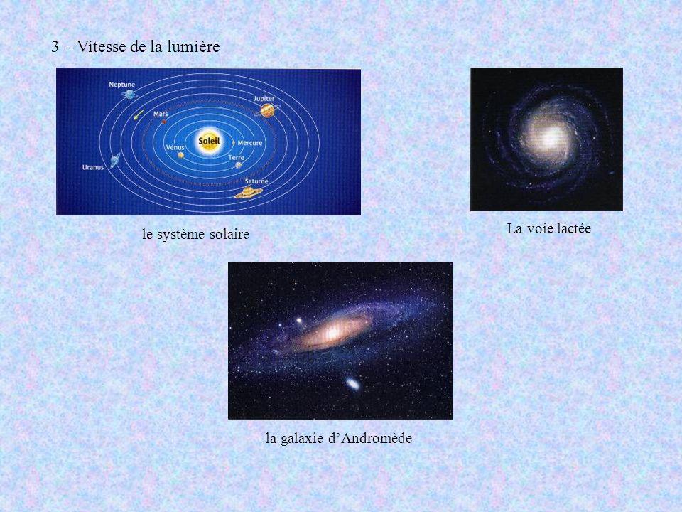 3 – Vitesse de la lumière La voie lactée le système solaire