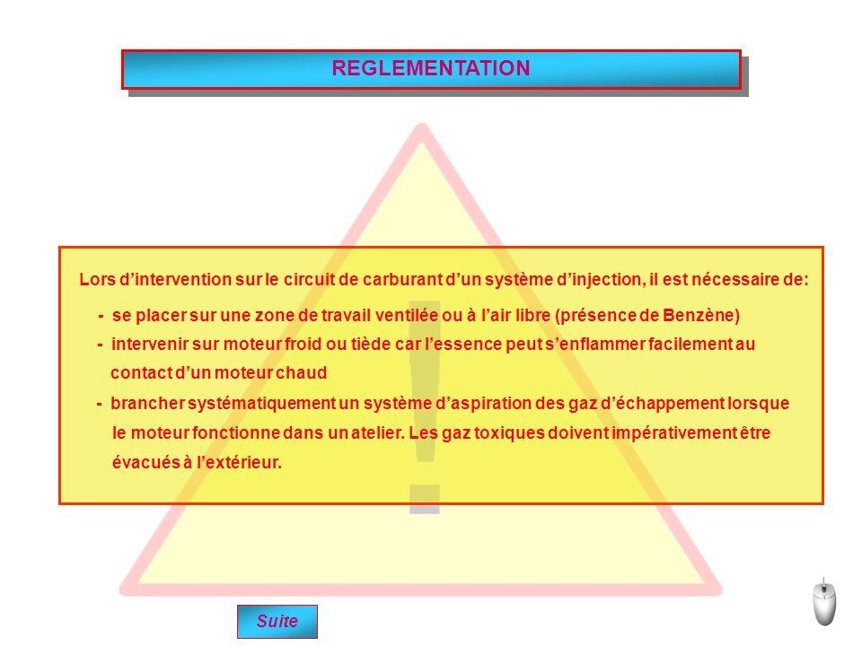 REGLEMENTATION Lors d'intervention sur le circuit de carburant d'un système d'injection, il est nécessaire de: