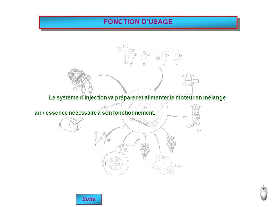 FONCTION D'USAGE Le système d'injection va préparer et alimenter le moteur en mélange. air / essence nécessaire à son fonctionnement.