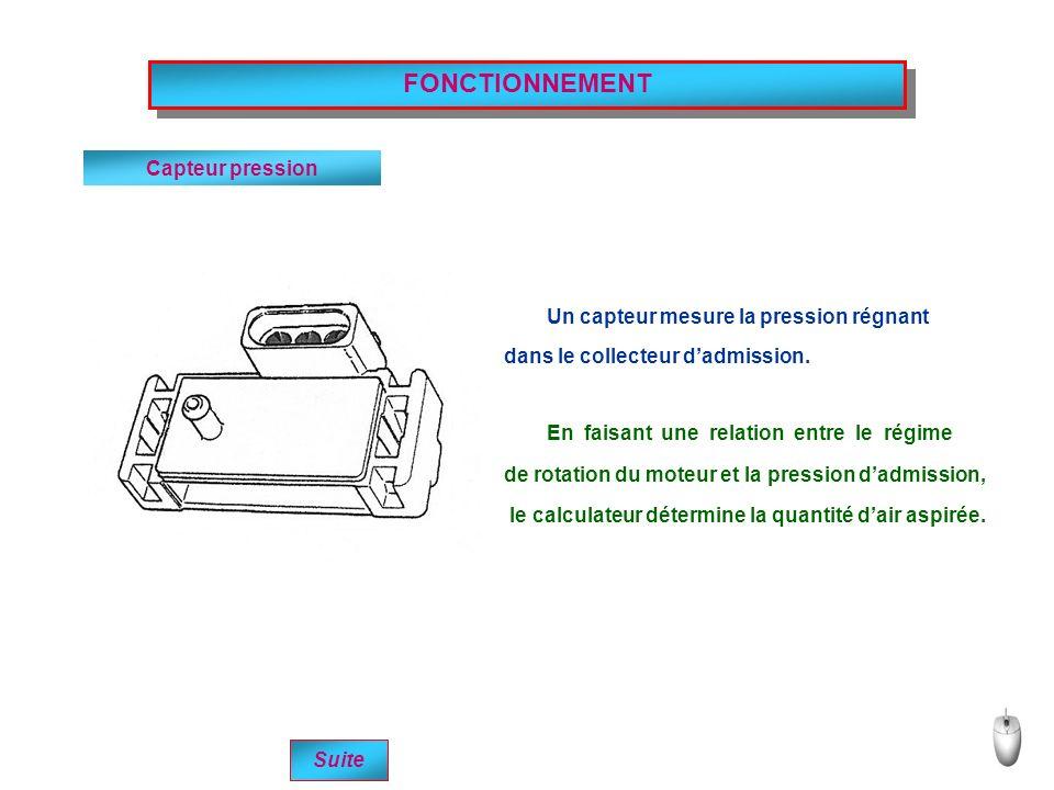 FONCTIONNEMENT Capteur pression Un capteur mesure la pression régnant