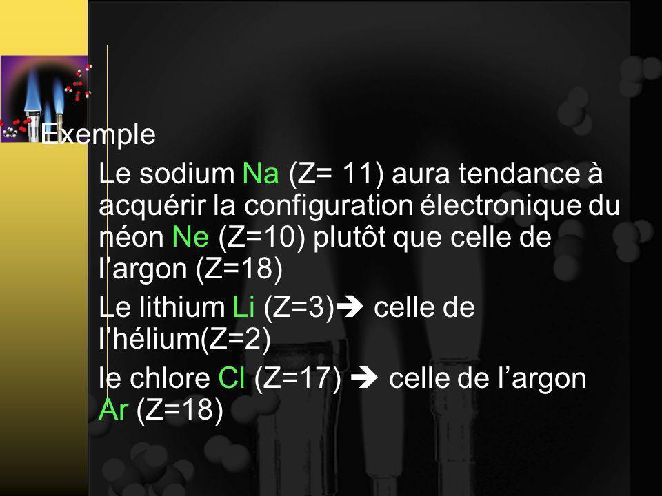 Exemple Le sodium Na (Z= 11) aura tendance à acquérir la configuration électronique du néon Ne (Z=10) plutôt que celle de l'argon (Z=18)