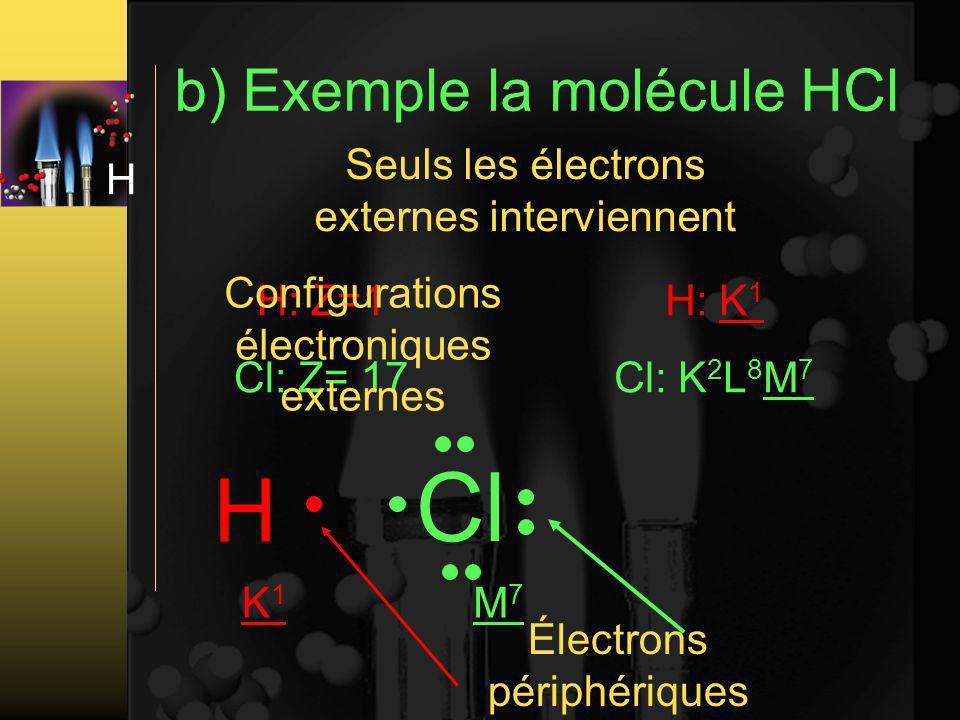 b) Exemple la molécule HCl