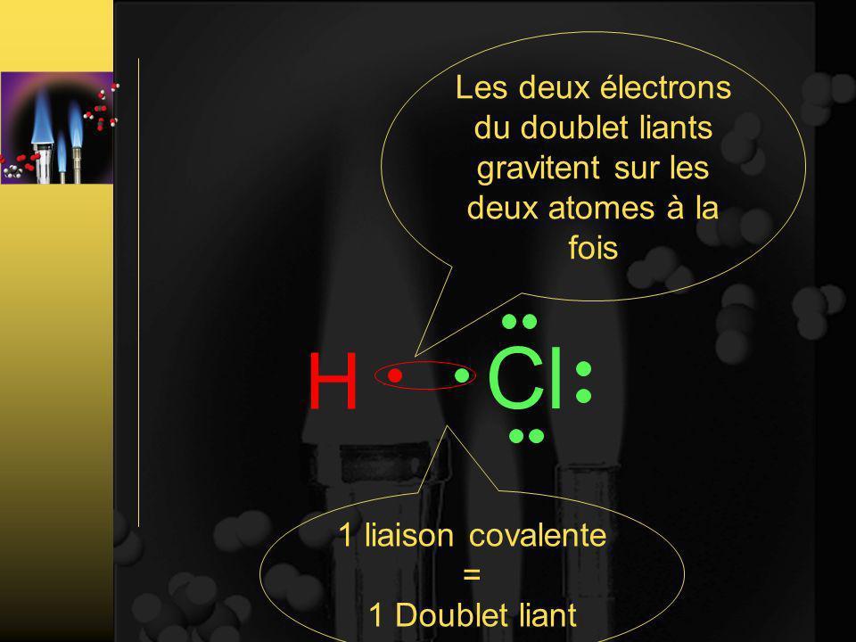 Les deux électrons du doublet liants gravitent sur les deux atomes à la fois