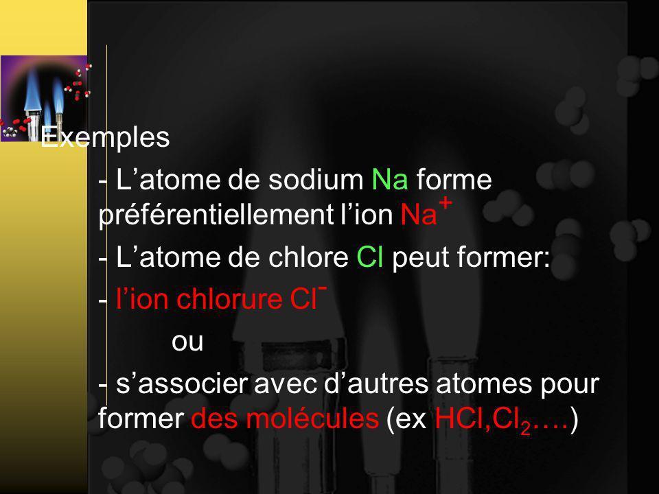 Exemples - L'atome de sodium Na forme préférentiellement l'ion Na+ - L'atome de chlore Cl peut former: