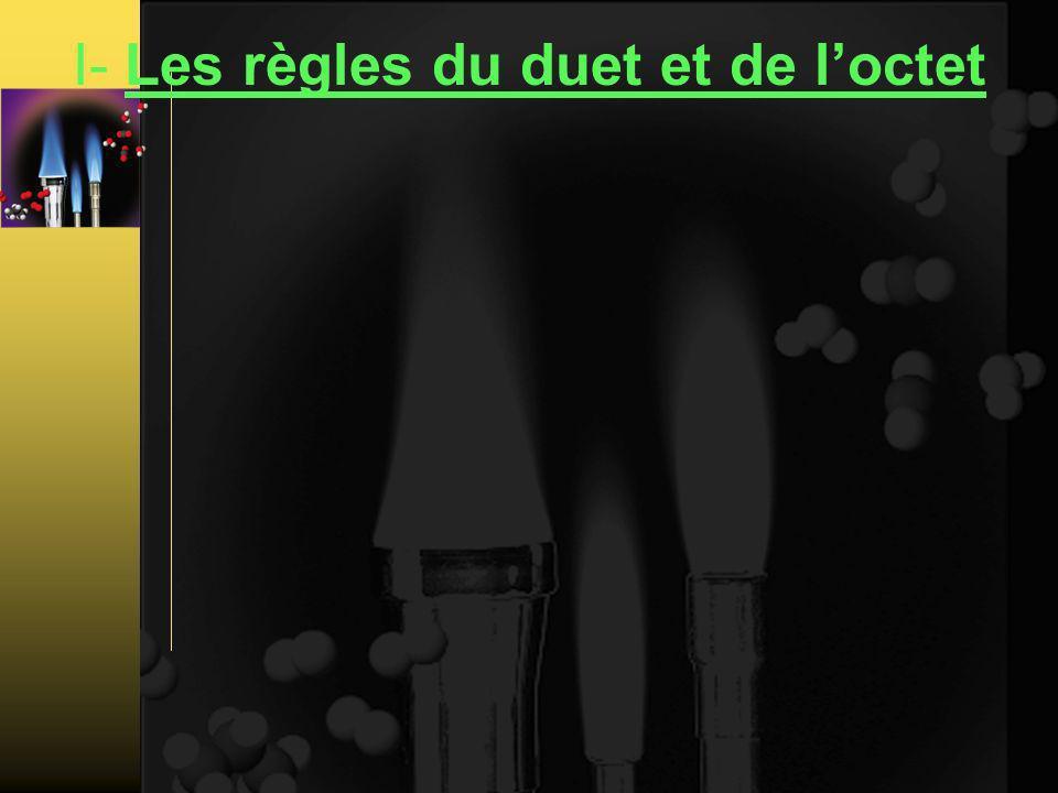 I- Les règles du duet et de l'octet