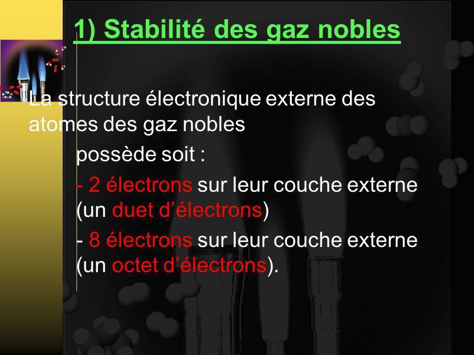 1) Stabilité des gaz nobles
