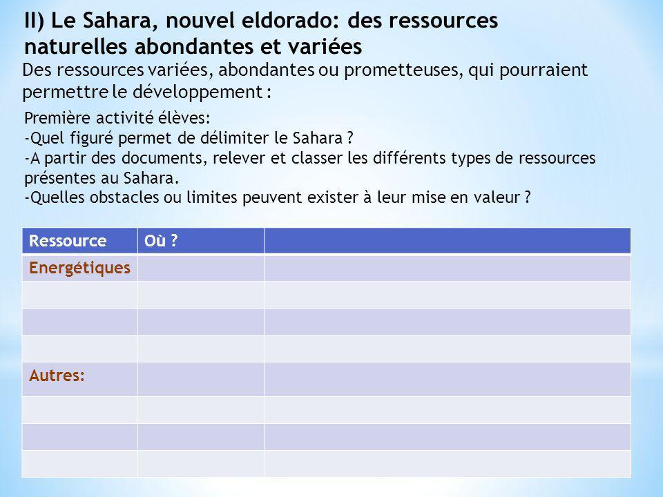 II) Le Sahara, nouvel eldorado: des ressources naturelles abondantes et variées