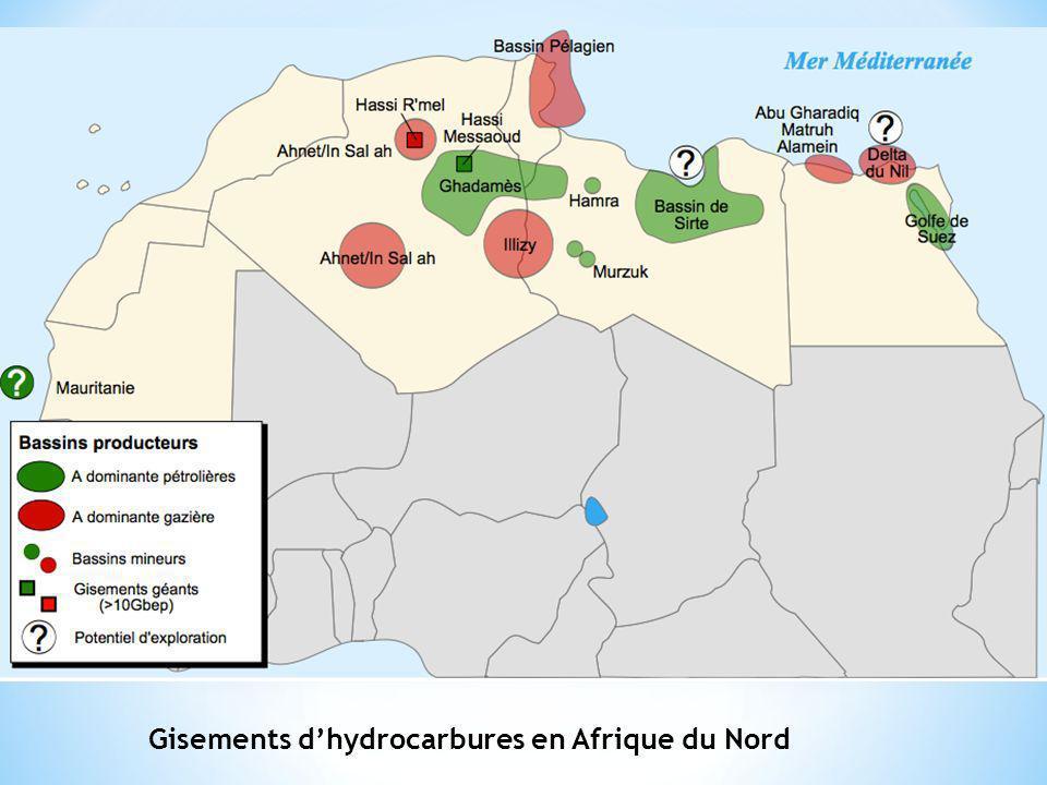 Gisements d'hydrocarbures en Afrique du Nord