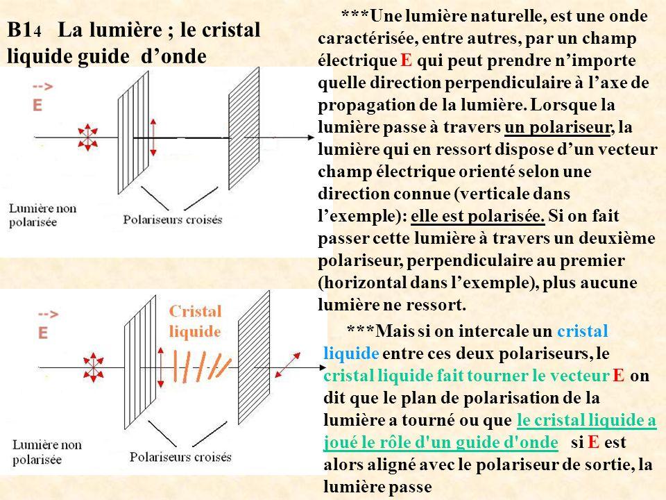 B14 La lumière ; le cristal liquide guide d'onde