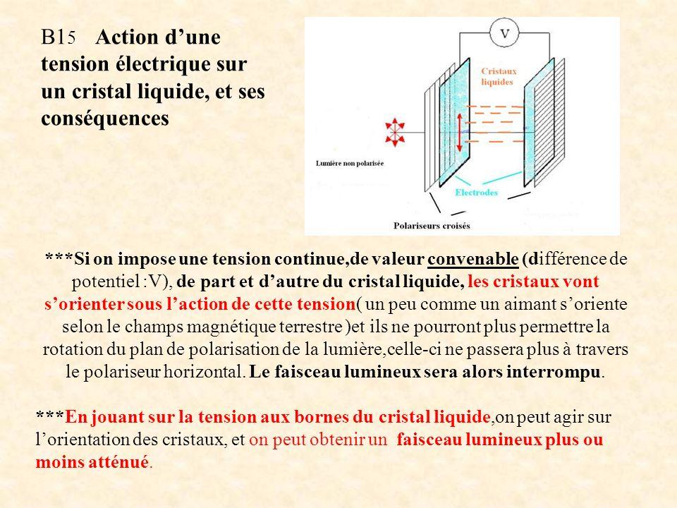 B15 Action d'une tension électrique sur un cristal liquide, et ses conséquences