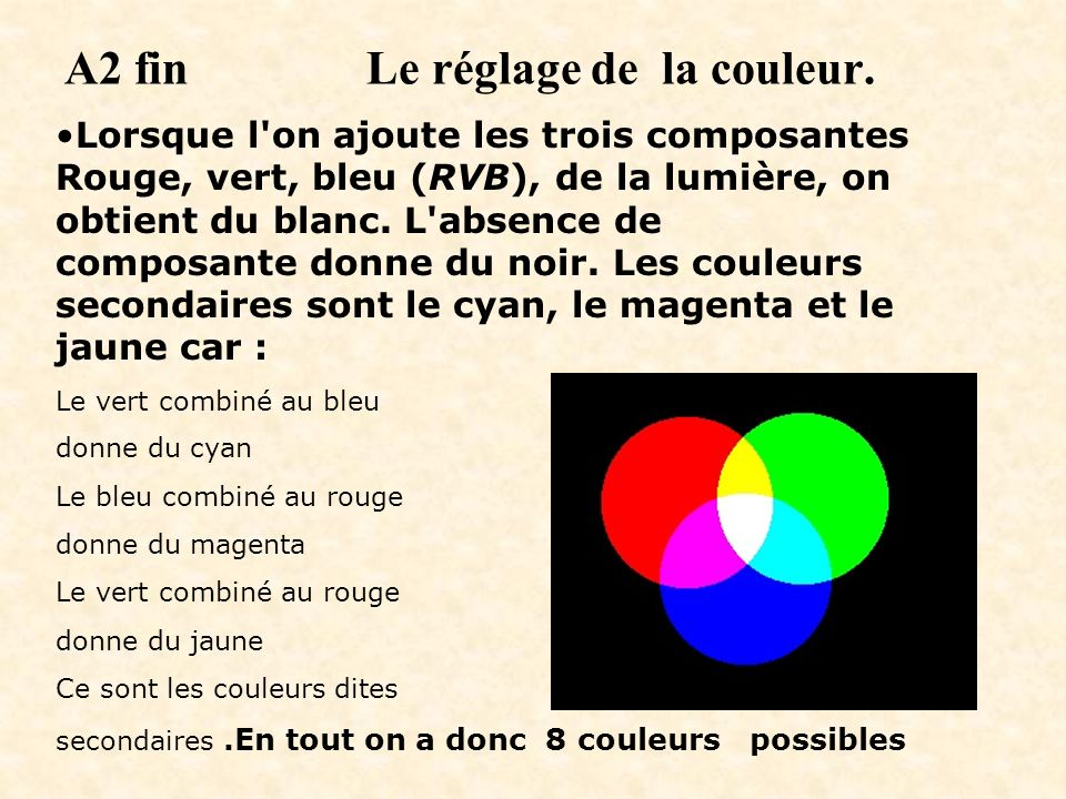 A2 fin Le réglage de la couleur.