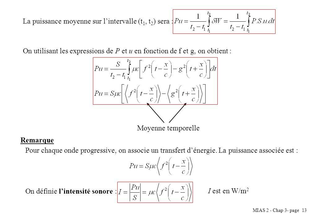 La puissance moyenne sur l'intervalle (t1, t2) sera :