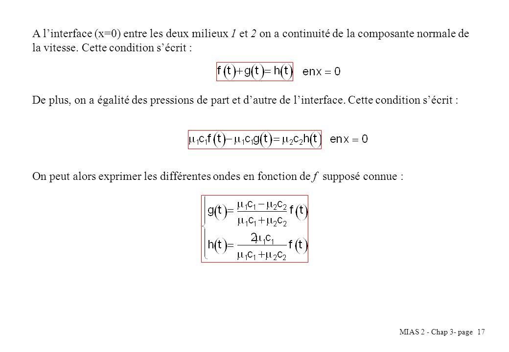 A l'interface (x=0) entre les deux milieux 1 et 2 on a continuité de la composante normale de la vitesse. Cette condition s'écrit :