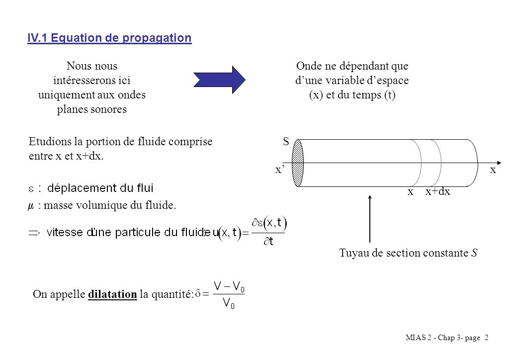 IV.1 Equation de propagation