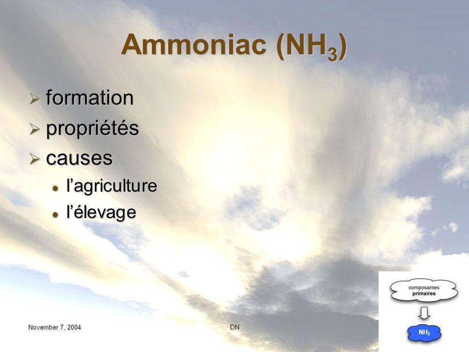 Ammoniac (NH3) formation propriétés causes l'agriculture l'élevage