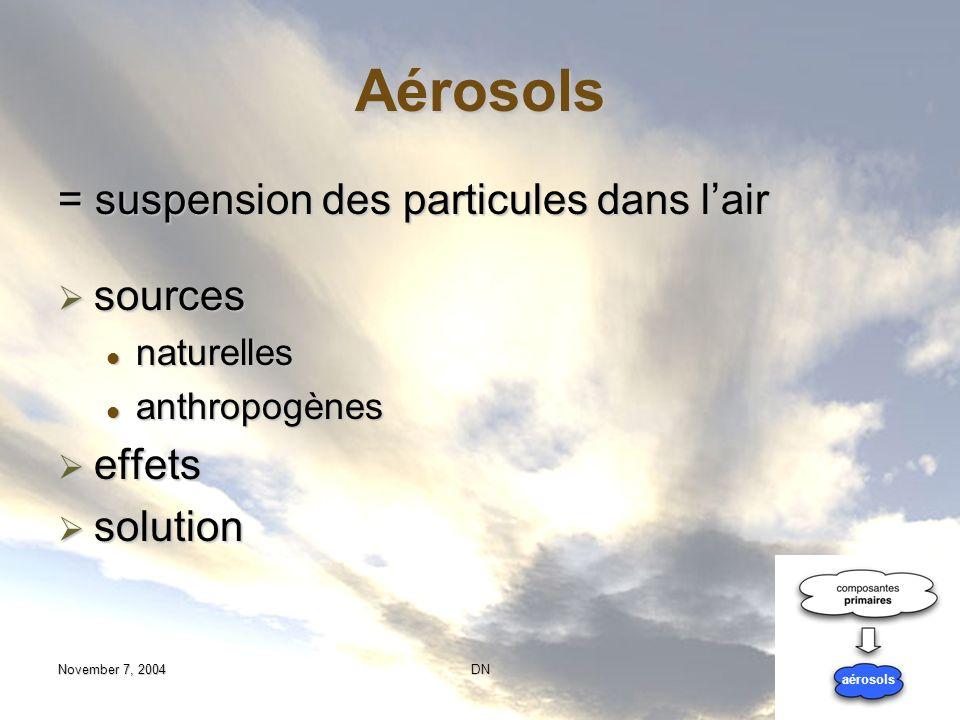 Aérosols = suspension des particules dans l'air sources effets