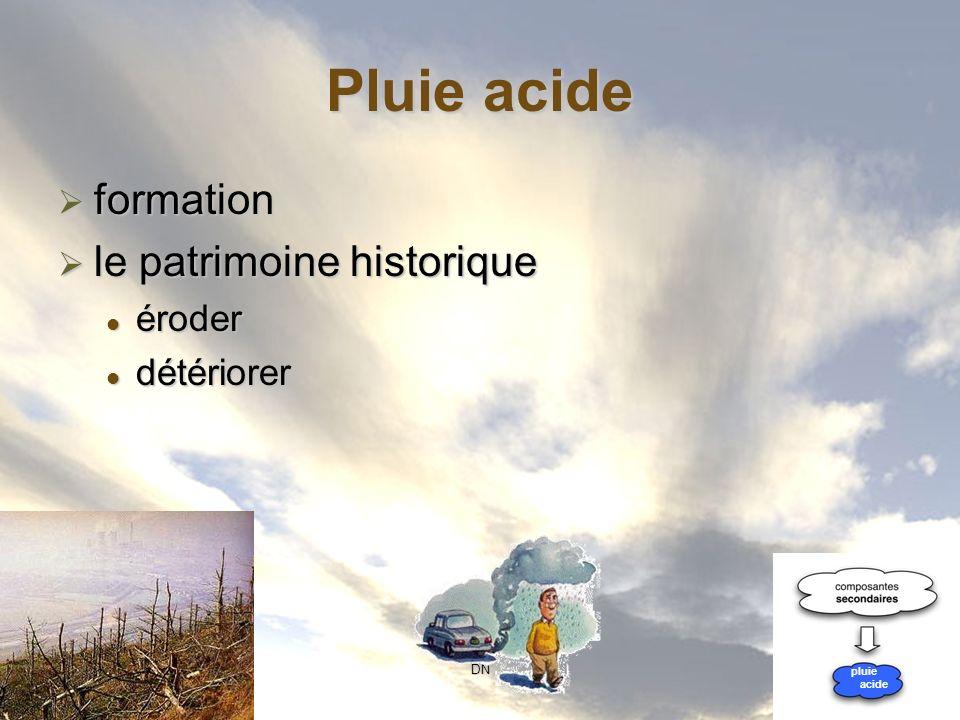 Pluie acide formation le patrimoine historique éroder détériorer
