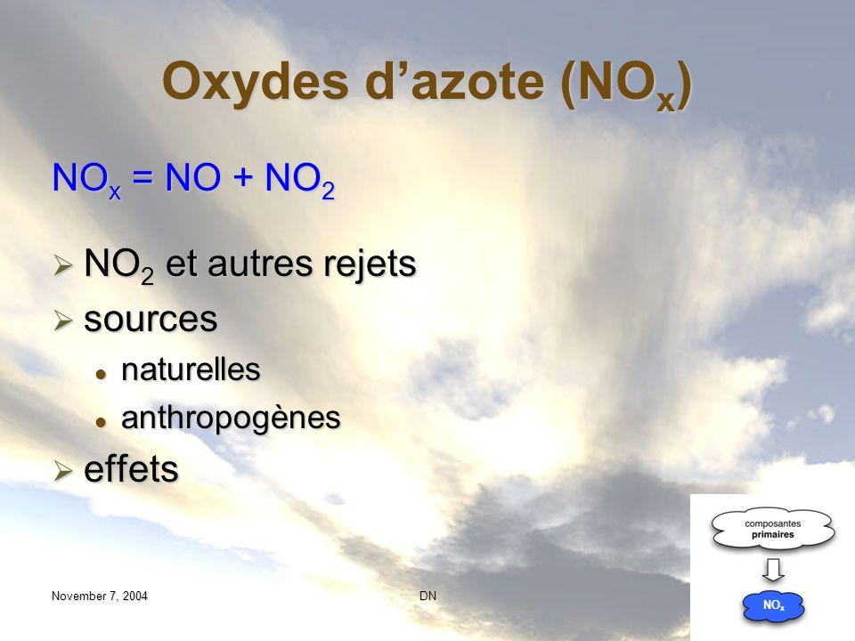 Oxydes d'azote (NOx) NOx = NO + NO2 NO2 et autres rejets sources